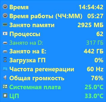 Информационная панель AIDA64