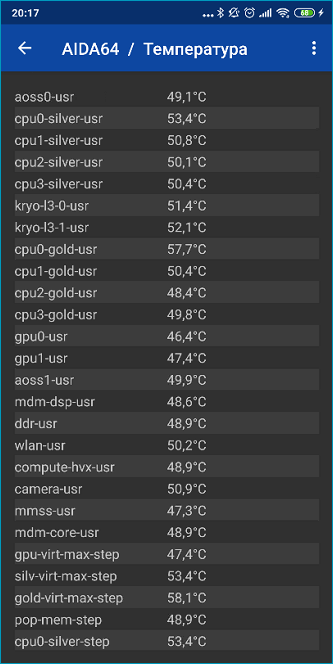 Информация о температуре устройства в AIDA64